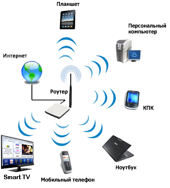 wi-fi-router.png